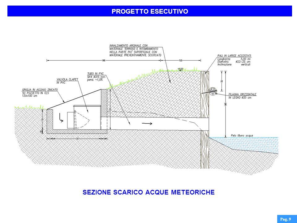 SEZIONE SCARICO ACQUE METEORICHE