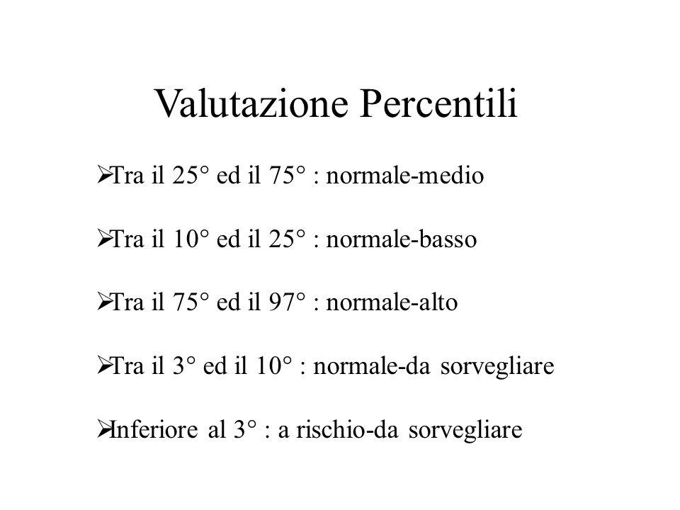 Valutazione Percentili