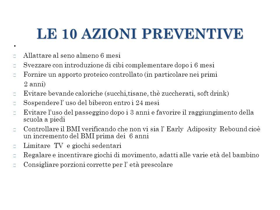 LE 10 AZIONI PREVENTIVE Allattare al seno almeno 6 mesi