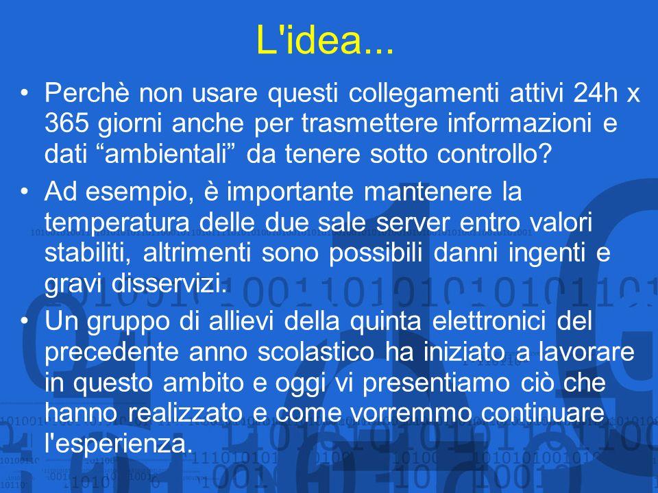 L idea...