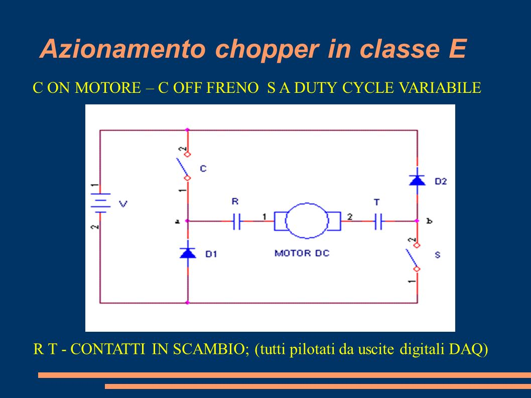 Azionamento chopper in classe E