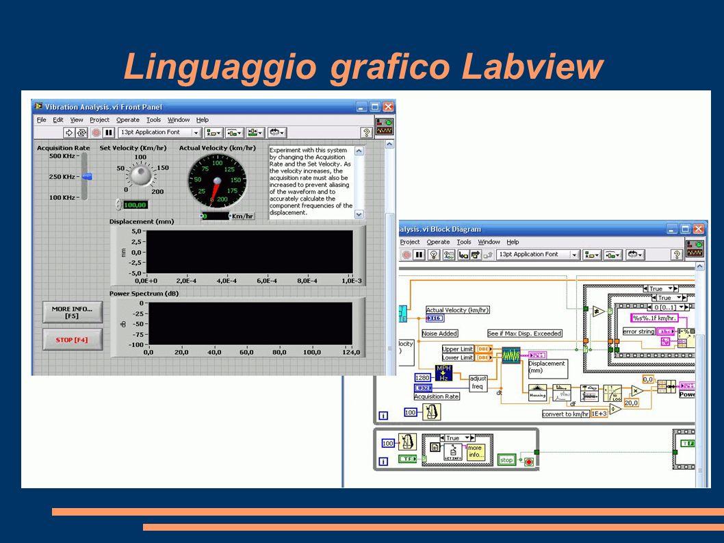 Linguaggio grafico Labview