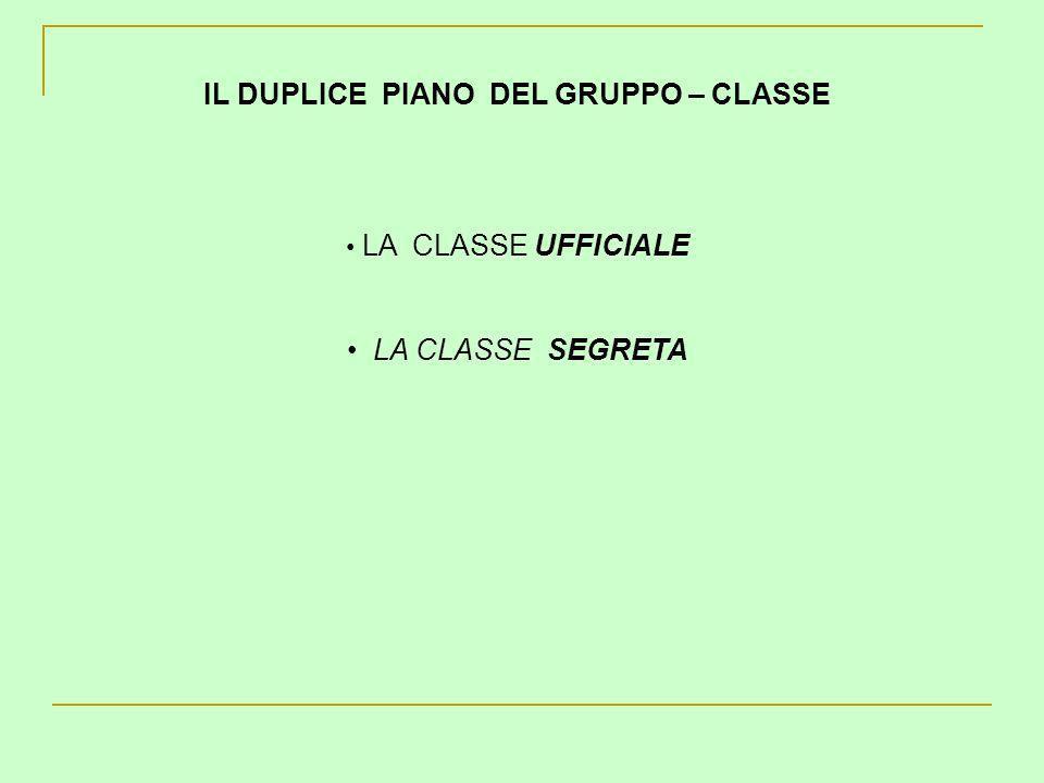 IL DUPLICE PIANO DEL GRUPPO – CLASSE