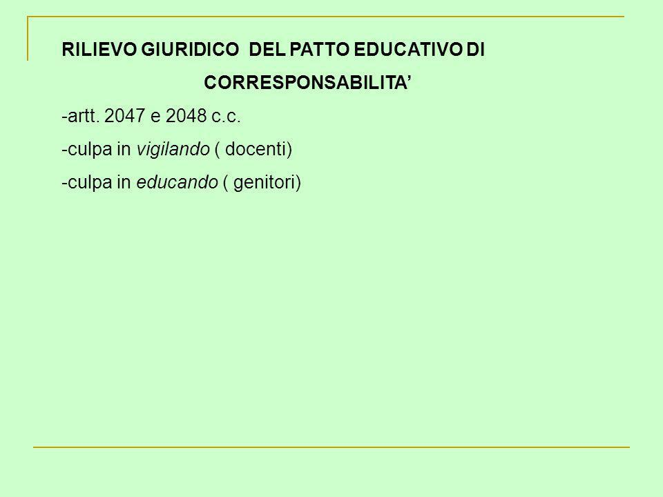 RILIEVO GIURIDICO DEL PATTO EDUCATIVO DI