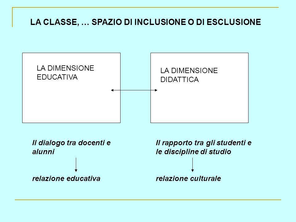LA CLASSE, … SPAZIO DI INCLUSIONE O DI ESCLUSIONE