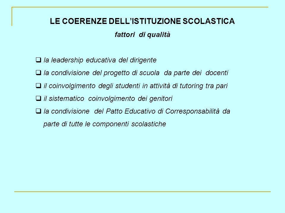 LE COERENZE DELL'ISTITUZIONE SCOLASTICA
