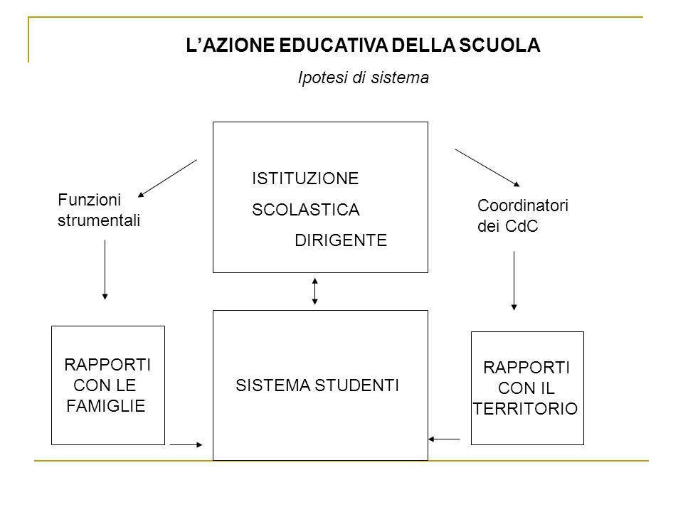 L'AZIONE EDUCATIVA DELLA SCUOLA