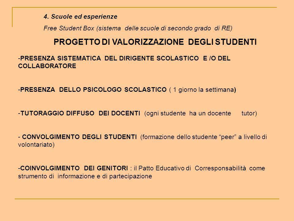 PROGETTO DI VALORIZZAZIONE DEGLI STUDENTI