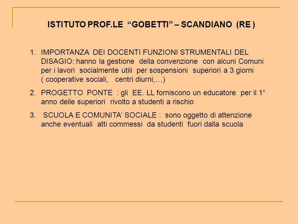 ISTITUTO PROF.LE GOBETTI – SCANDIANO (RE )