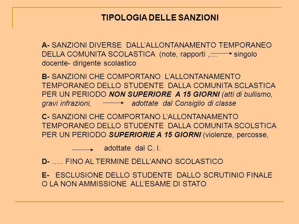 TIPOLOGIA DELLE SANZIONI