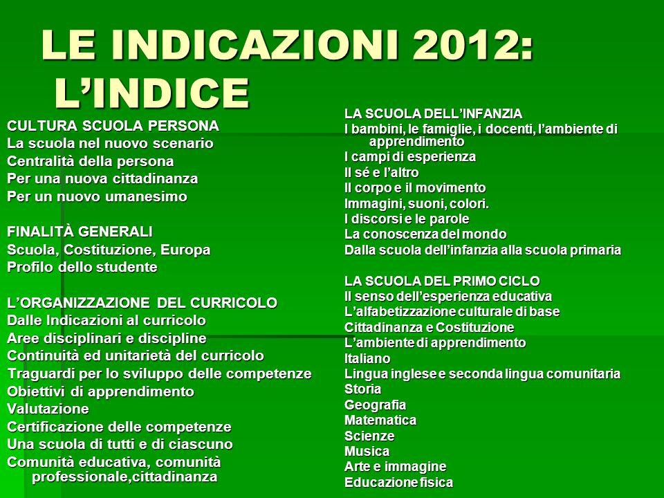 LE INDICAZIONI 2012: L'INDICE