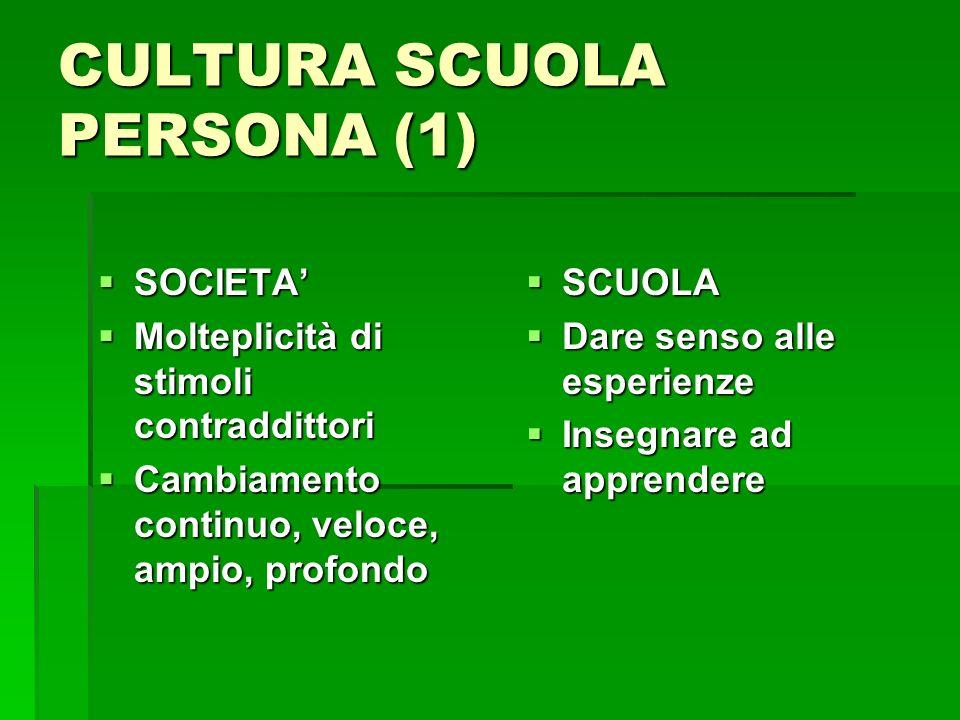 CULTURA SCUOLA PERSONA (1)
