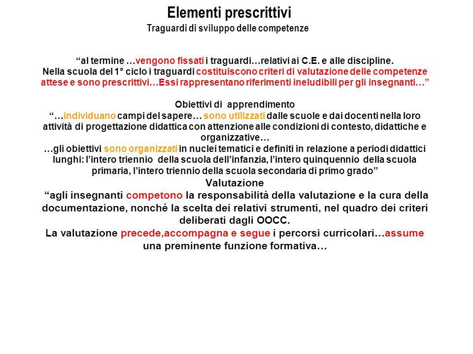 Elementi prescrittivi