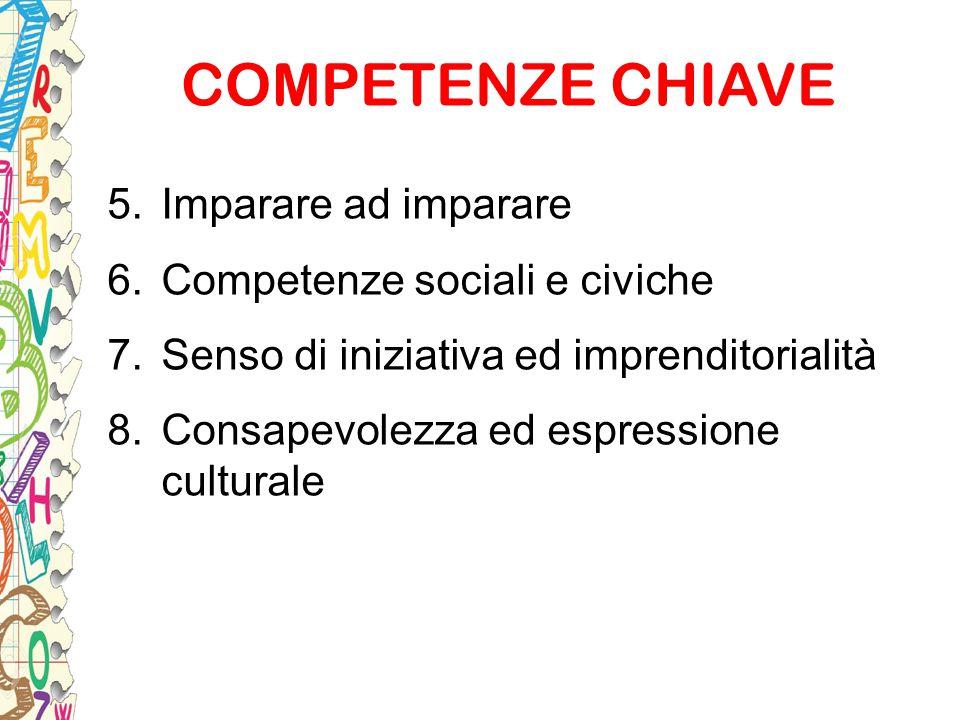 COMPETENZE CHIAVE Imparare ad imparare Competenze sociali e civiche