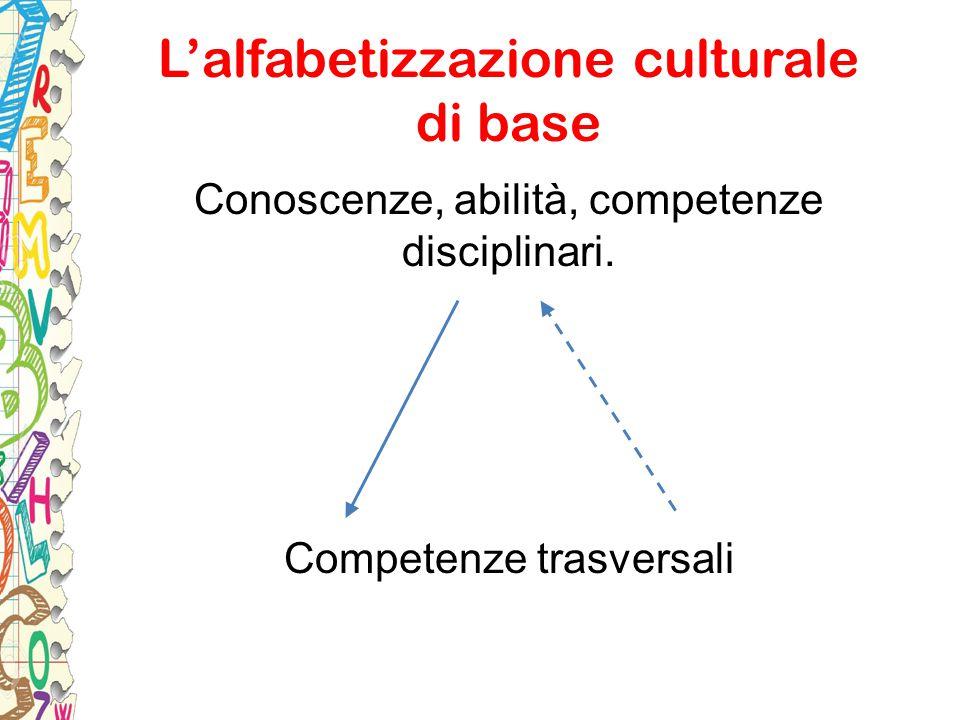 L'alfabetizzazione culturale di base