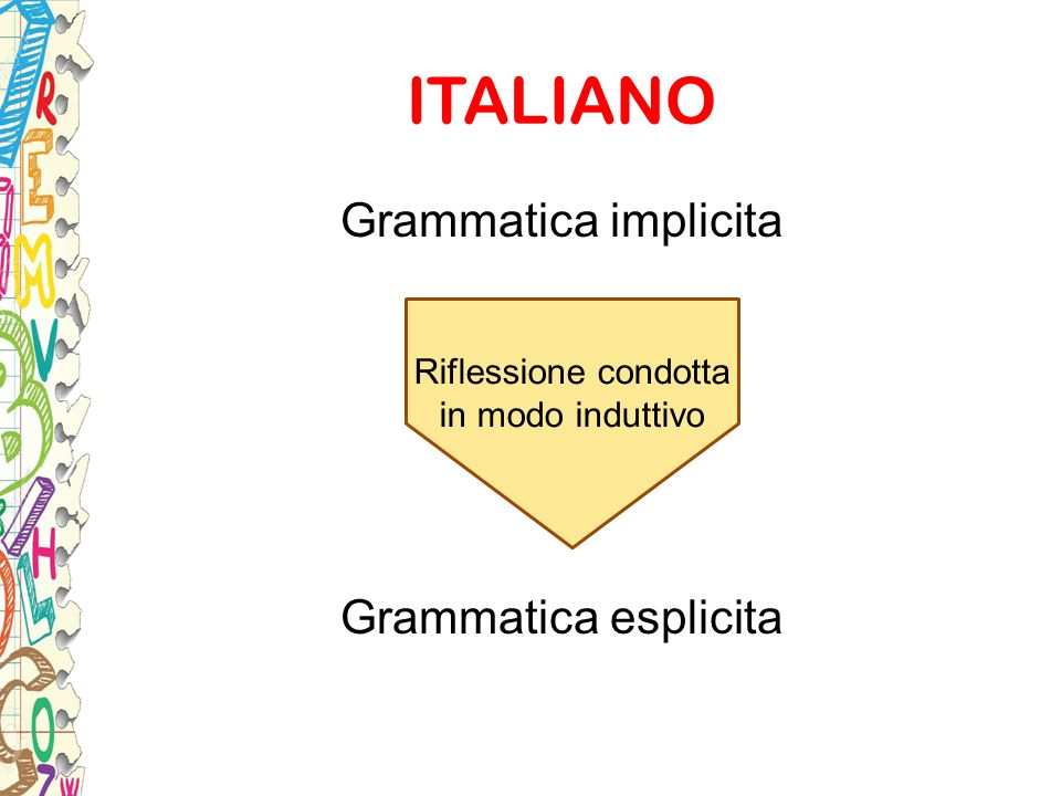 ITALIANO Grammatica implicita Grammatica esplicita