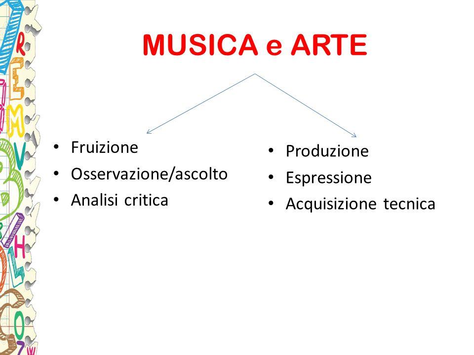 MUSICA e ARTE Fruizione Produzione Osservazione/ascolto Espressione