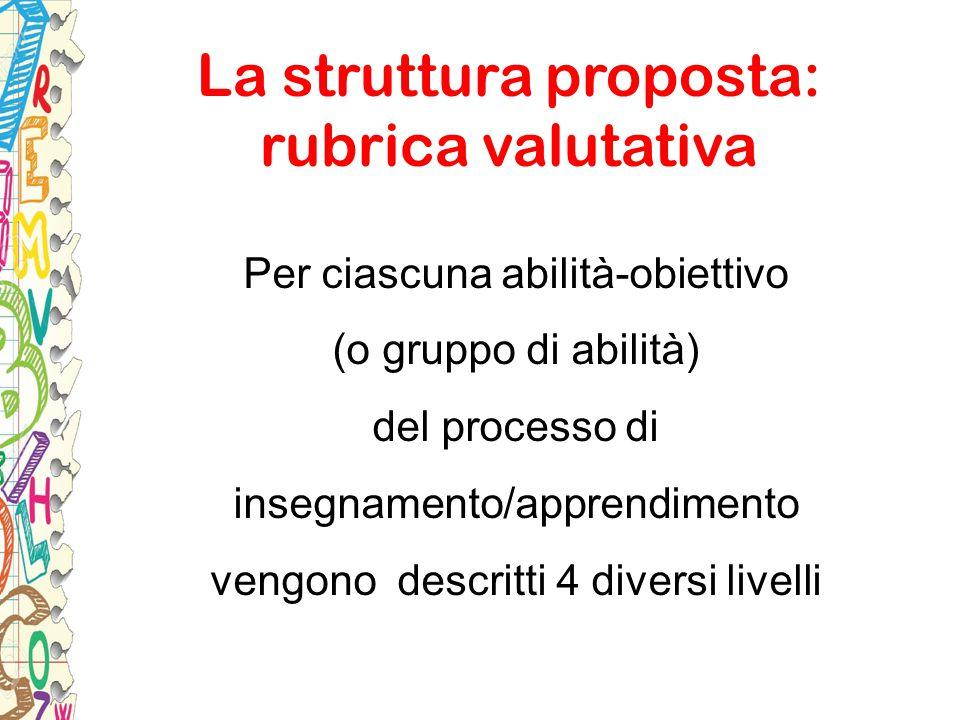 La struttura proposta: rubrica valutativa