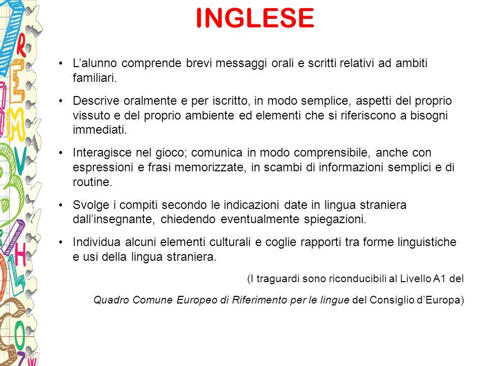 INGLESE L'alunno comprende brevi messaggi orali e scritti relativi ad ambiti familiari.
