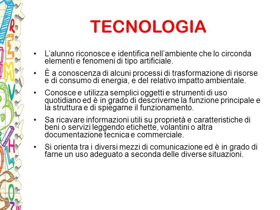 TECNOLOGIA L'alunno riconosce e identifica nell'ambiente che lo circonda elementi e fenomeni di tipo artificiale.