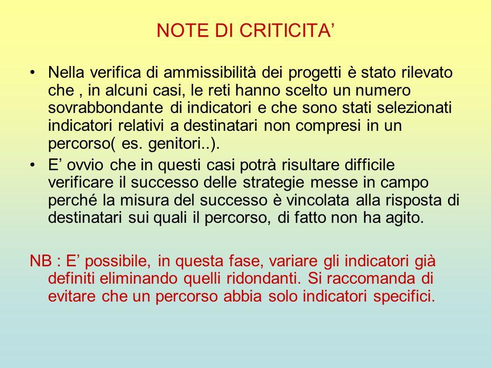 NOTE DI CRITICITA'