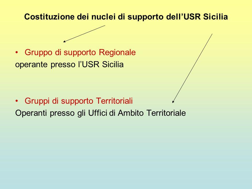 Costituzione dei nuclei di supporto dell'USR Sicilia