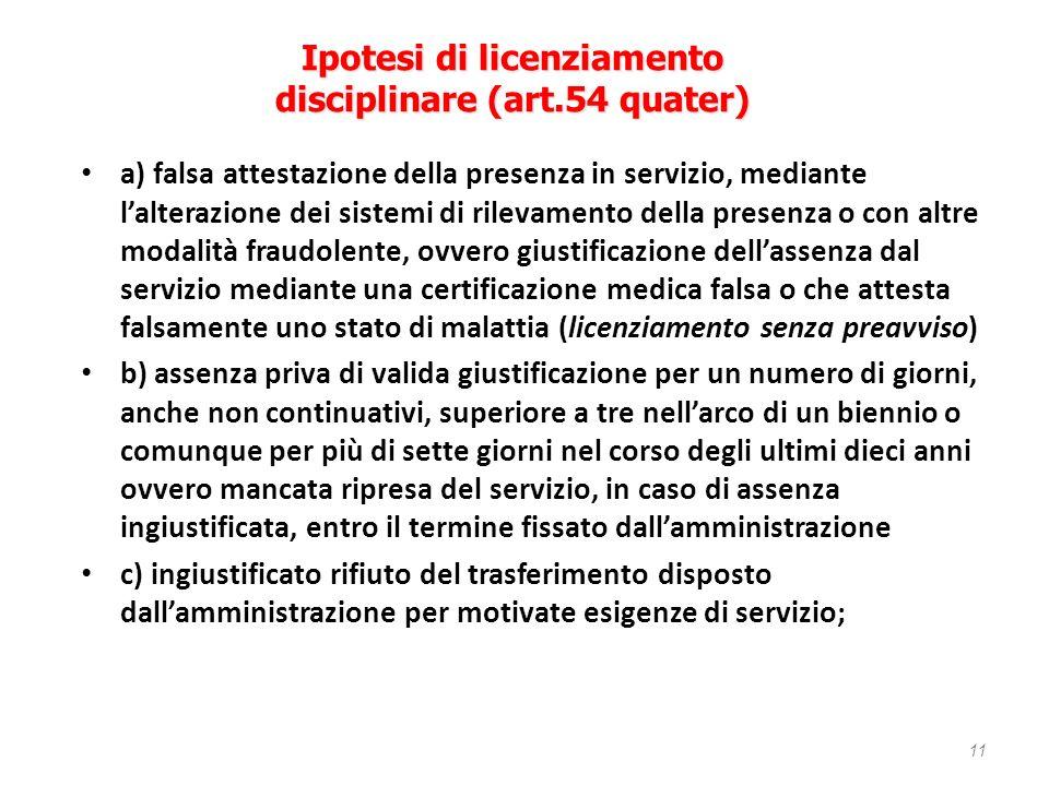 Ipotesi di licenziamento disciplinare (art.54 quater)