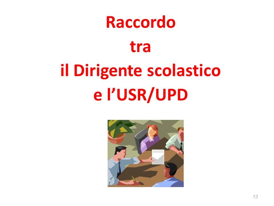 Raccordo tra il Dirigente scolastico e l'USR/UPD