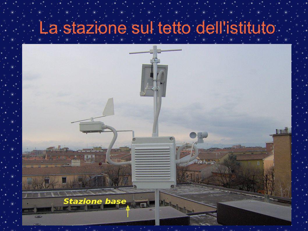 La stazione sul tetto dell istituto
