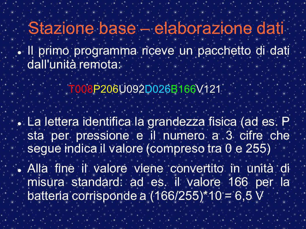 Stazione base – elaborazione dati