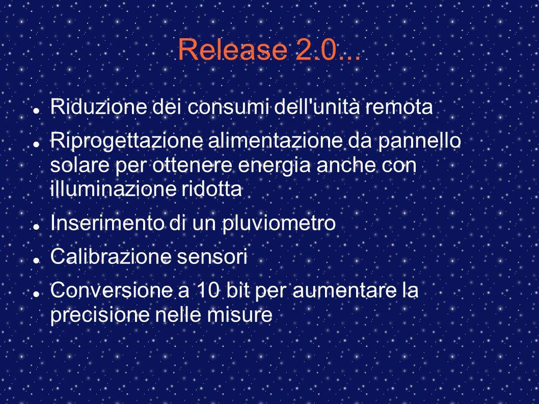 Release 2.0... Riduzione dei consumi dell unità remota