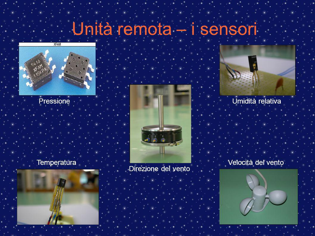Unità remota – i sensori