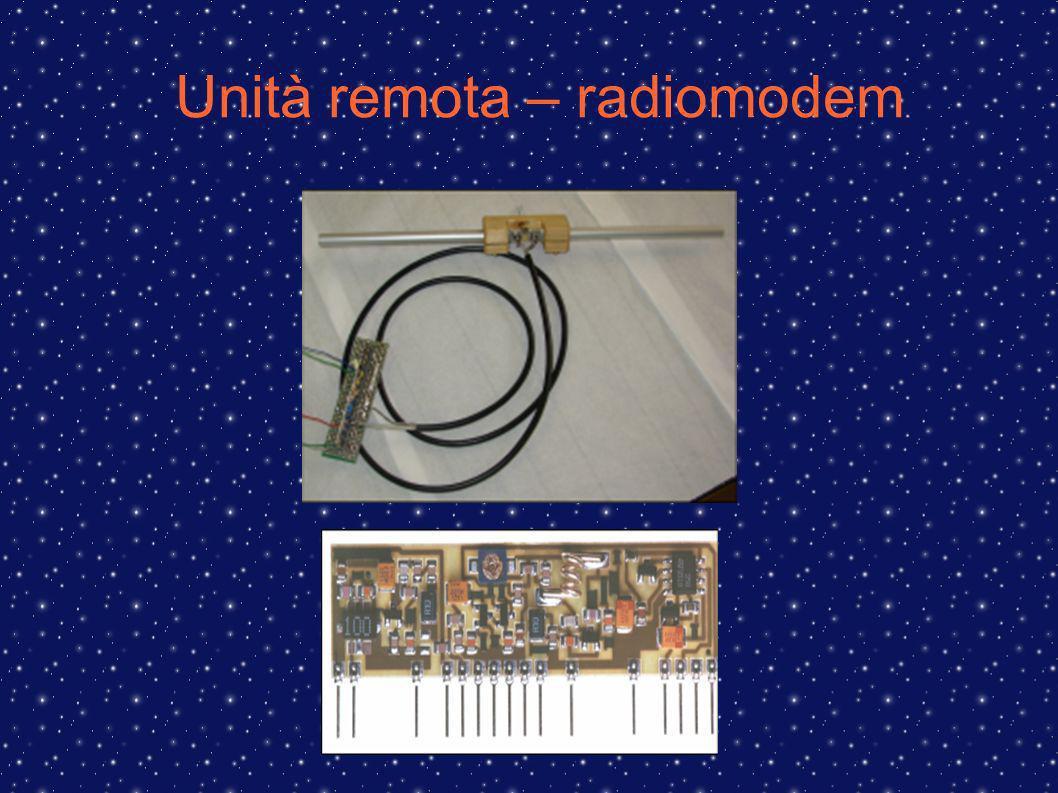 Unità remota – radiomodem