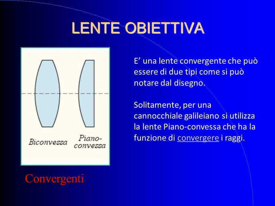 LENTE OBIETTIVA Convergenti