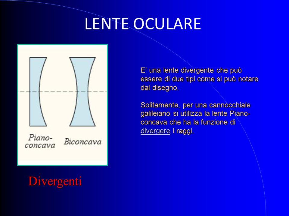 LENTE OCULARE Divergenti
