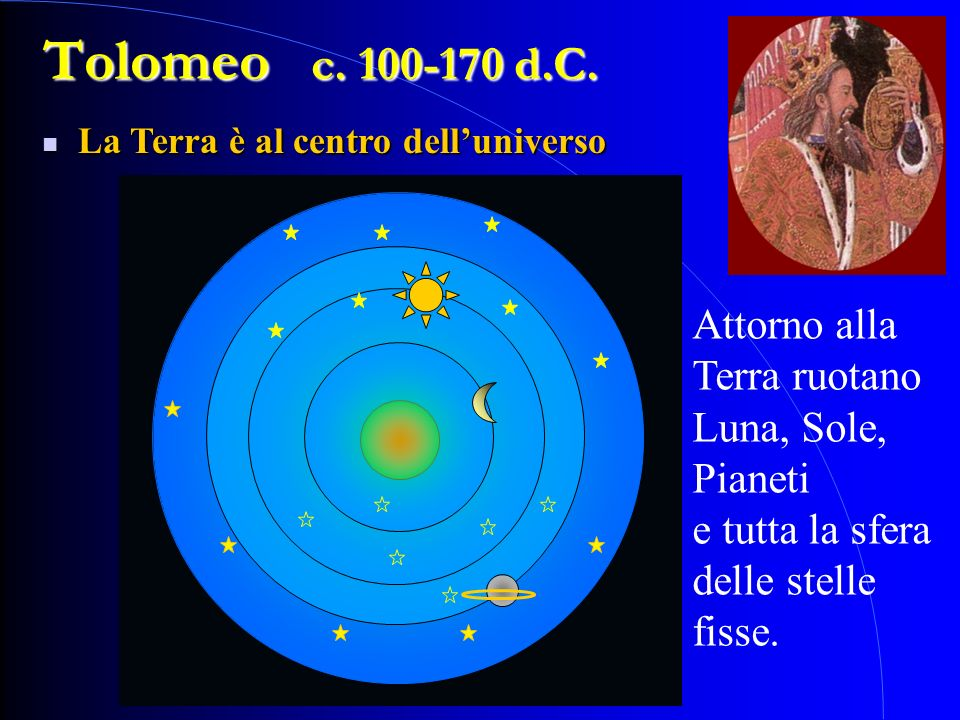 Tolomeo c. 100-170 d.C. Attorno alla Terra ruotano Luna, Sole, Pianeti