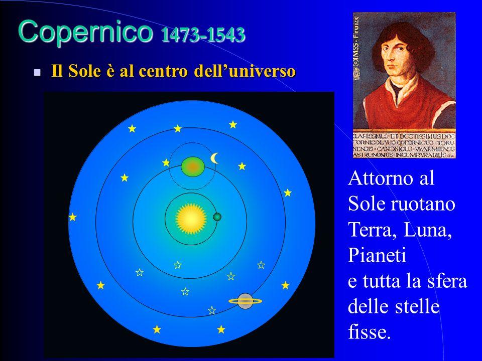Copernico 1473-1543 Attorno al Sole ruotano Terra, Luna, Pianeti