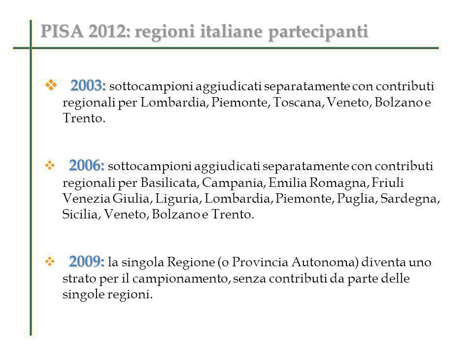 PISA 2012: regioni italiane partecipanti
