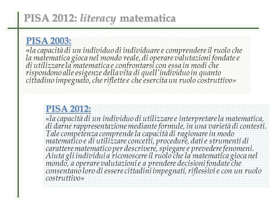 PISA 2012: literacy matematica