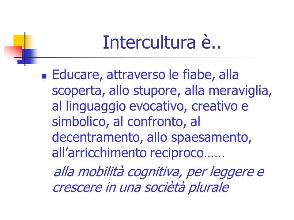 Intercultura è..