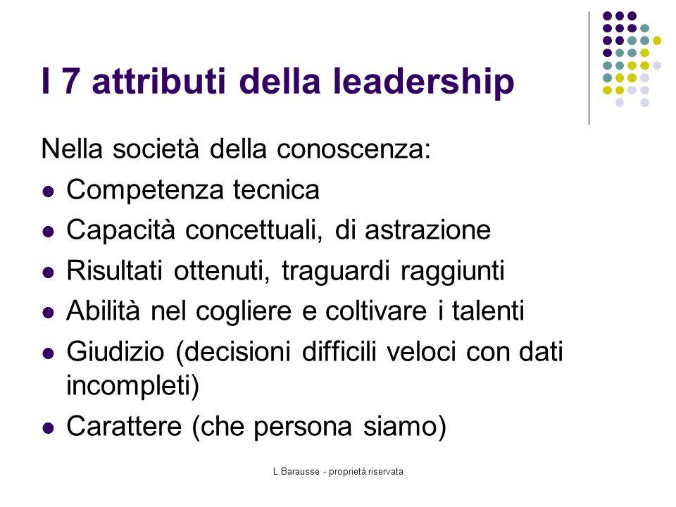 I 7 attributi della leadership