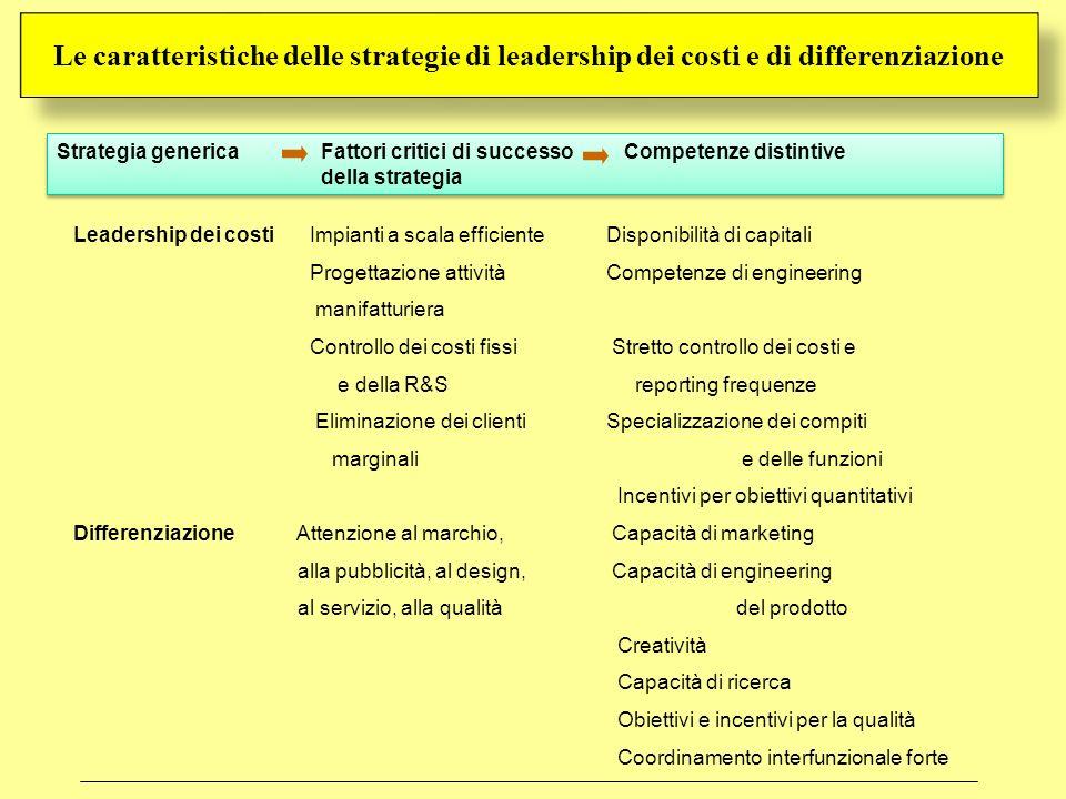 Le caratteristiche delle strategie di leadership dei costi e di differenziazione