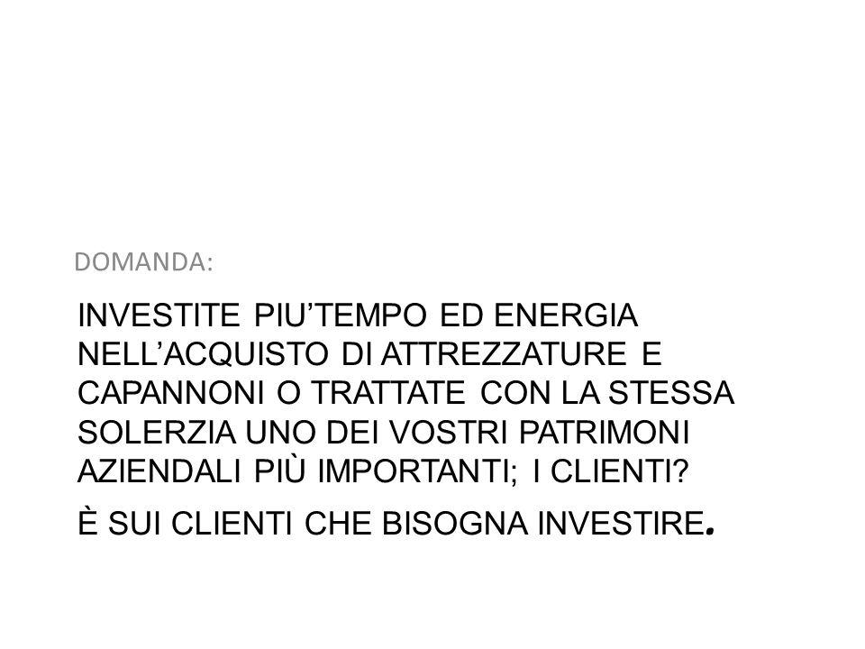 DOMANDA: