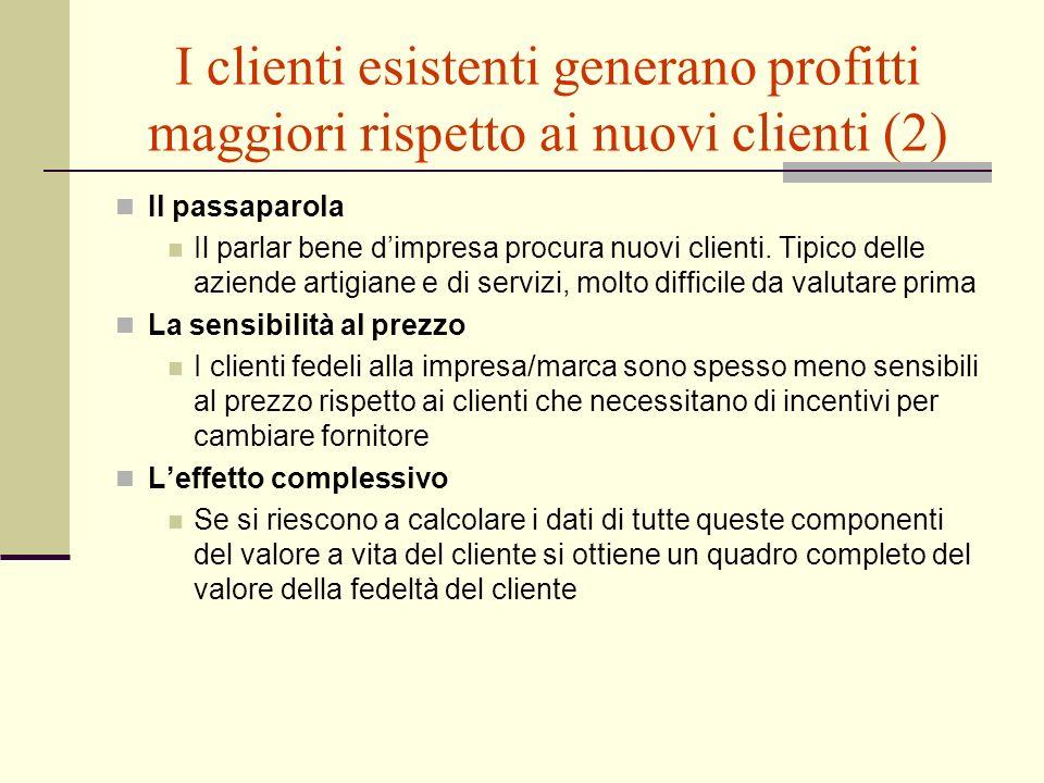 I clienti esistenti generano profitti maggiori rispetto ai nuovi clienti (2)