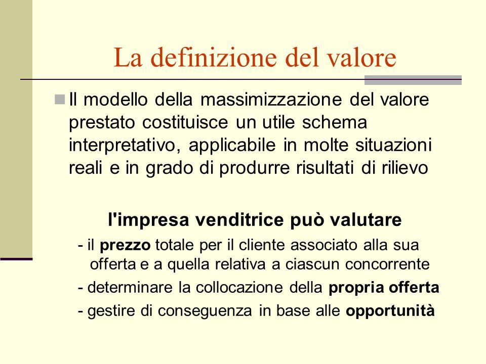 La definizione del valore