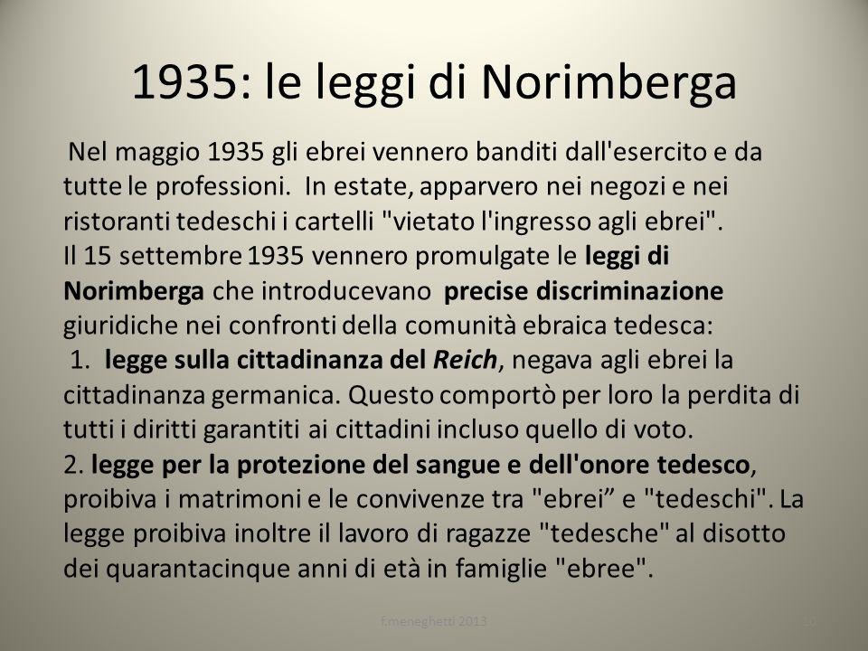 1935: le leggi di Norimberga