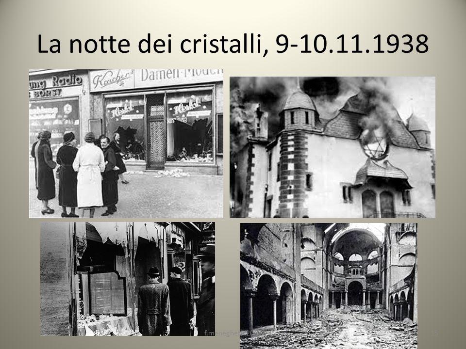 La notte dei cristalli, 9-10.11.1938