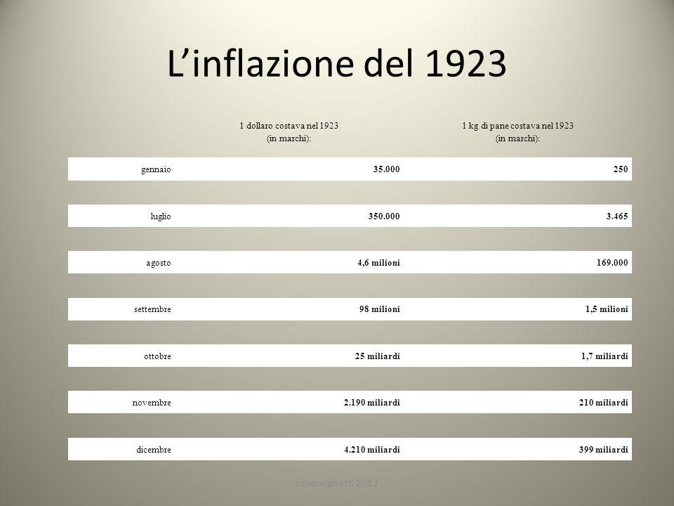 L'inflazione del 1923 f.meneghetti 2013