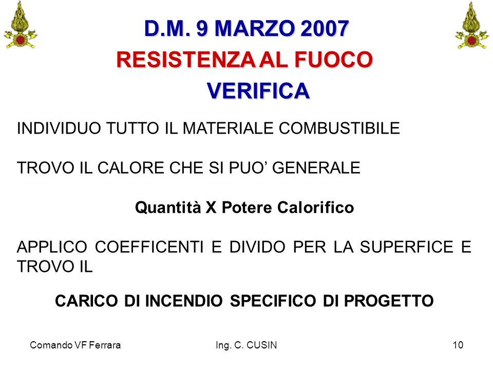 Quantità X Potere Calorifico CARICO DI INCENDIO SPECIFICO DI PROGETTO