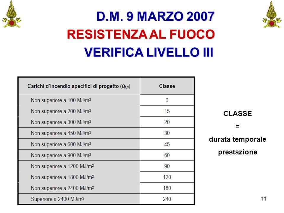 D.M. 9 MARZO 2007 VERIFICA LIVELLO III